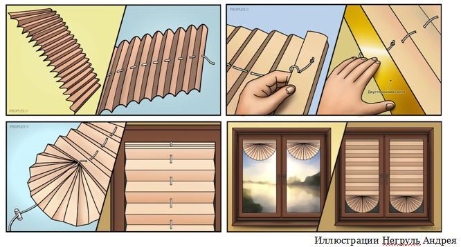 Ткань на окно своими руками